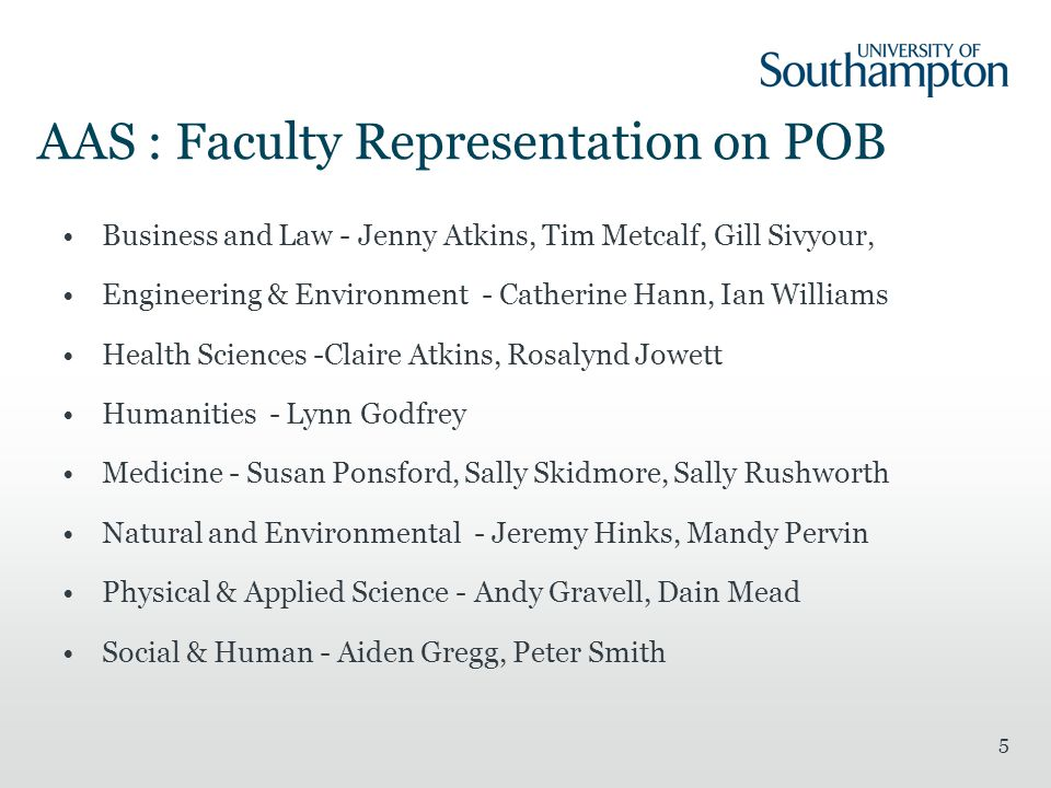 AAS : Faculty Representation on POB