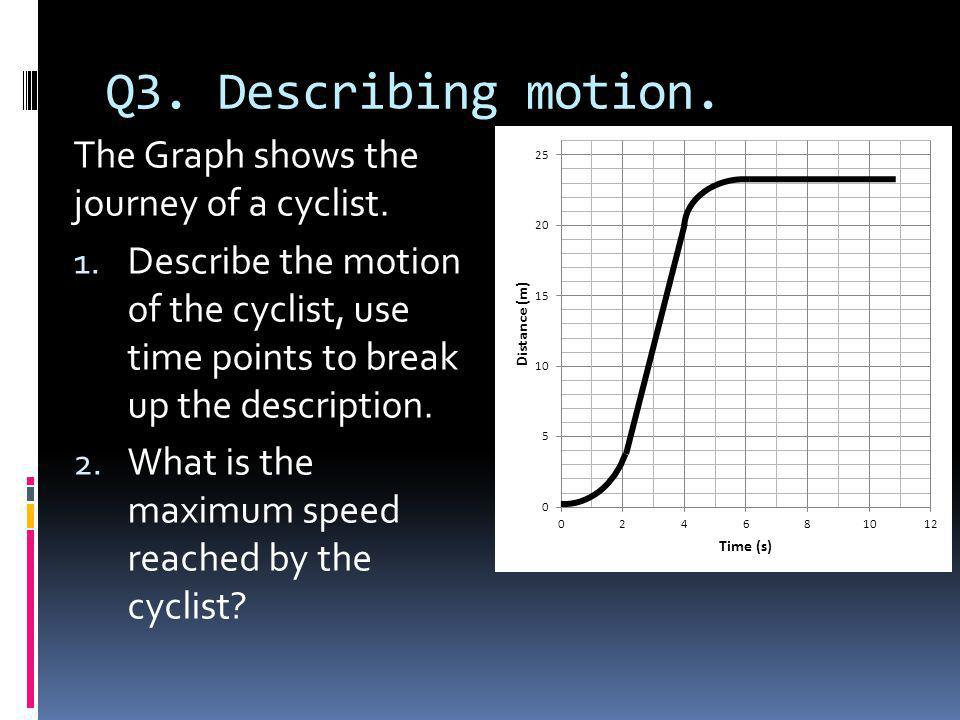 Q3. Describing motion. The Graph shows the journey of a cyclist.