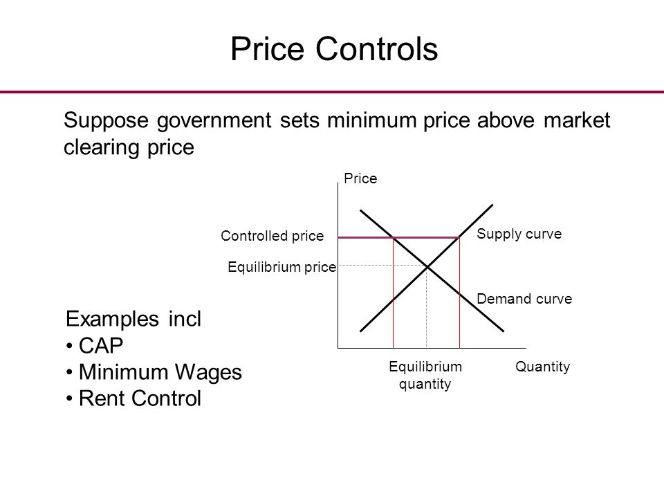 Price Controls Suppose government sets minimum price above market clearing price. Price. Controlled price.