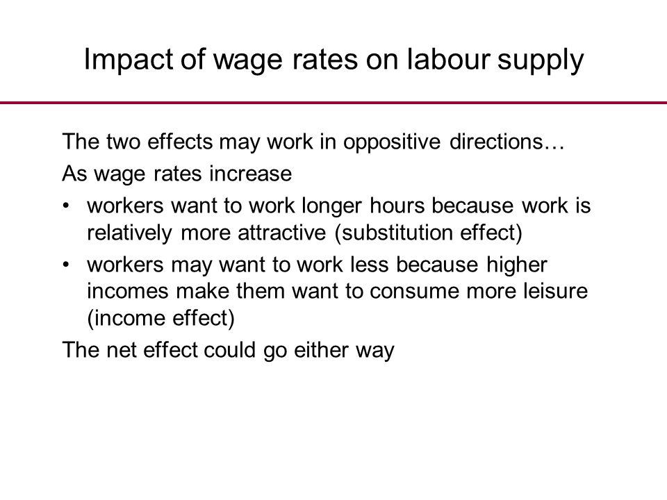 Impact of wage rates on labour supply