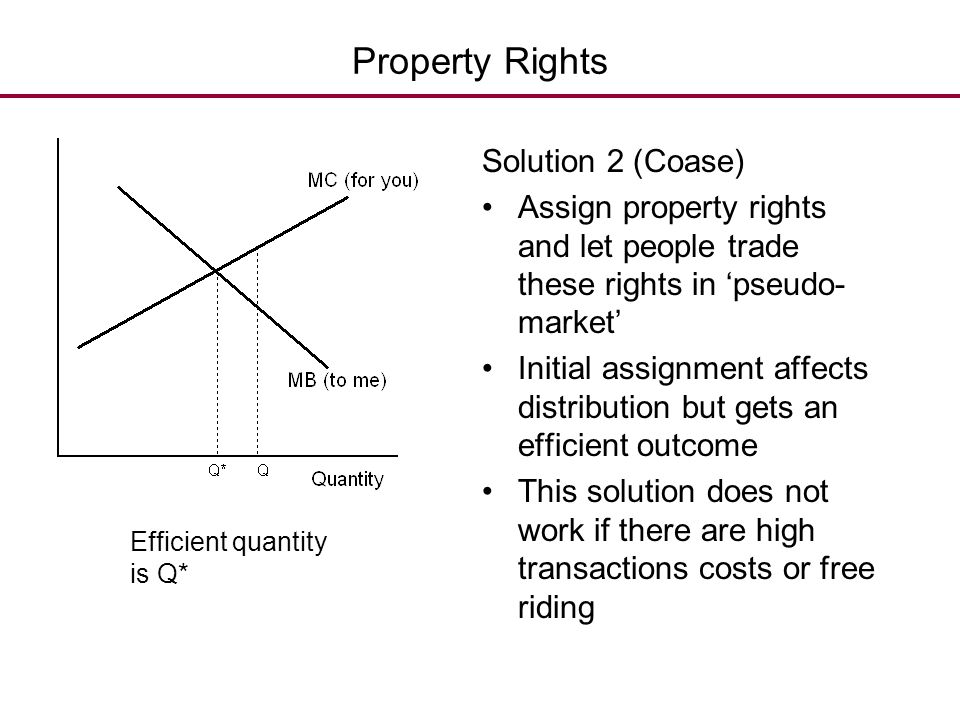 Property Rights Solution 2 (Coase)