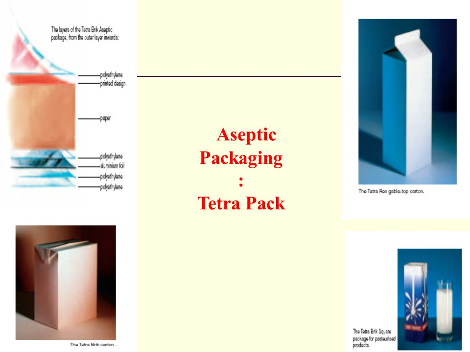 Aseptic Packaging : Tetra Pack