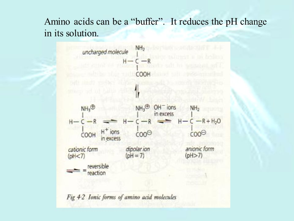 Amino acids can be a buffer . It reduces the pH change