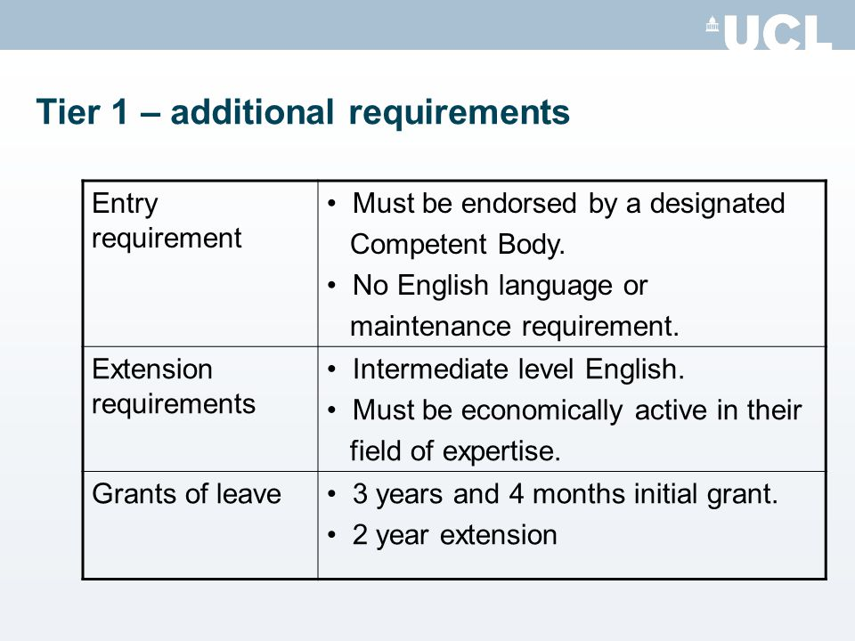 Tier 1 – additional requirements