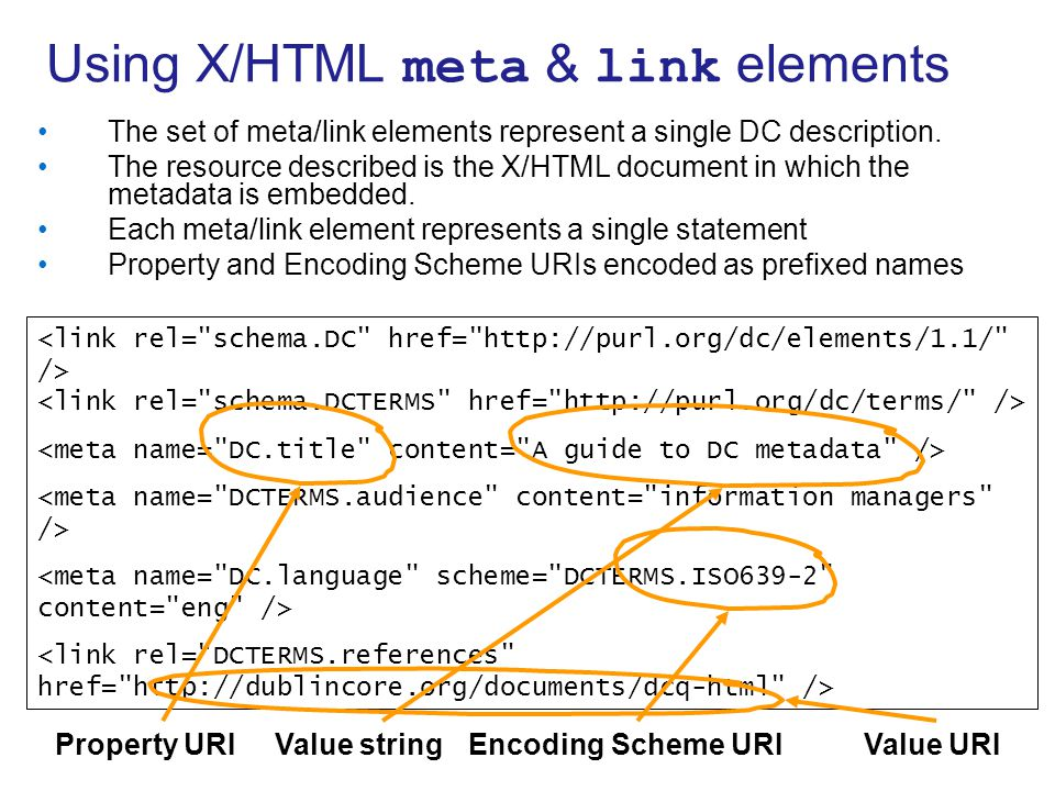 Using X/HTML meta & link elements
