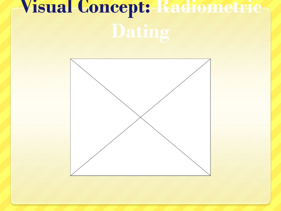 Visual Concept: Radiometric Dating