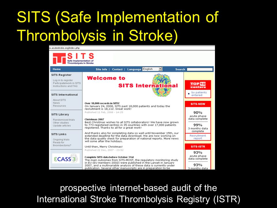 SITS (Safe Implementation of Thrombolysis in Stroke)