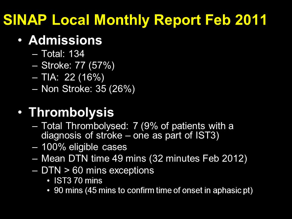 SINAP Local Monthly Report Feb 2011
