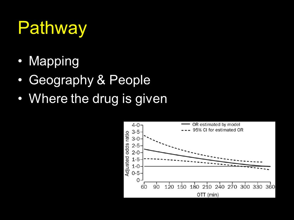 Pathway Mapping Geography & People Where the drug is given