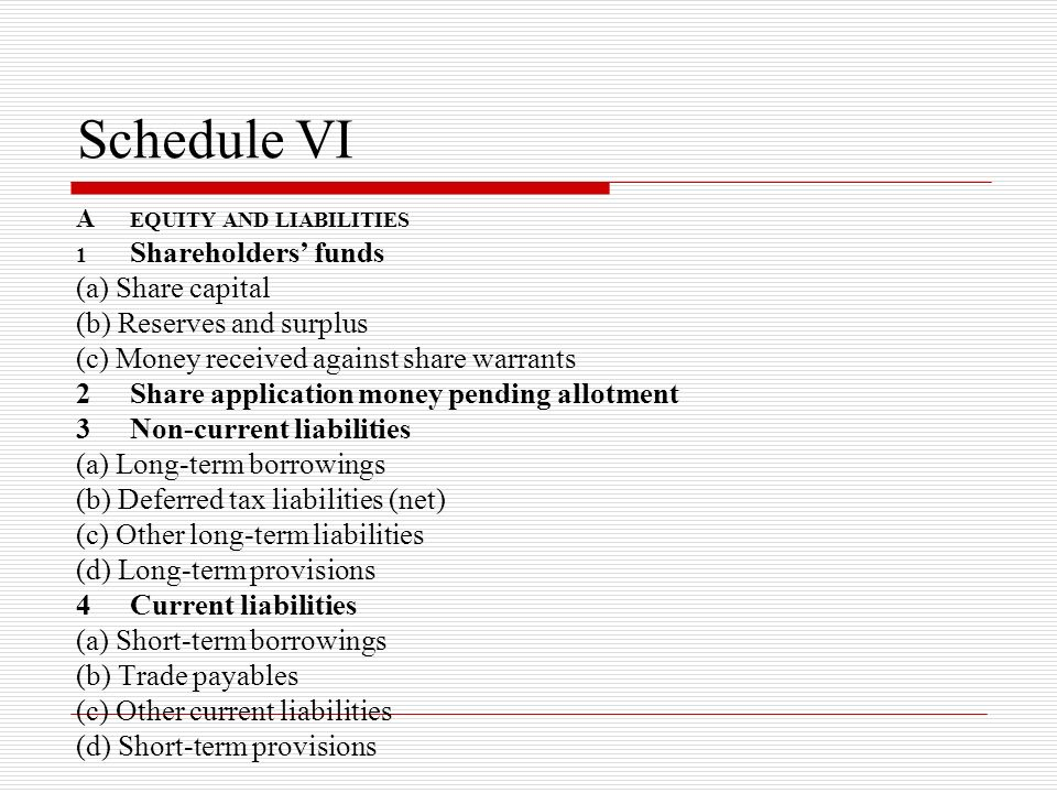 Schedule VI (a) Share capital (b) Reserves and surplus