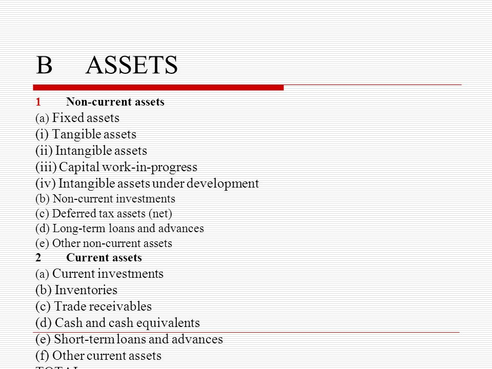 B ASSETS (i) Tangible assets (ii) Intangible assets