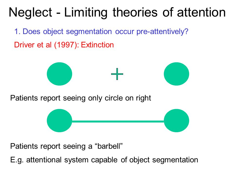 Neglect - Limiting theories of attention