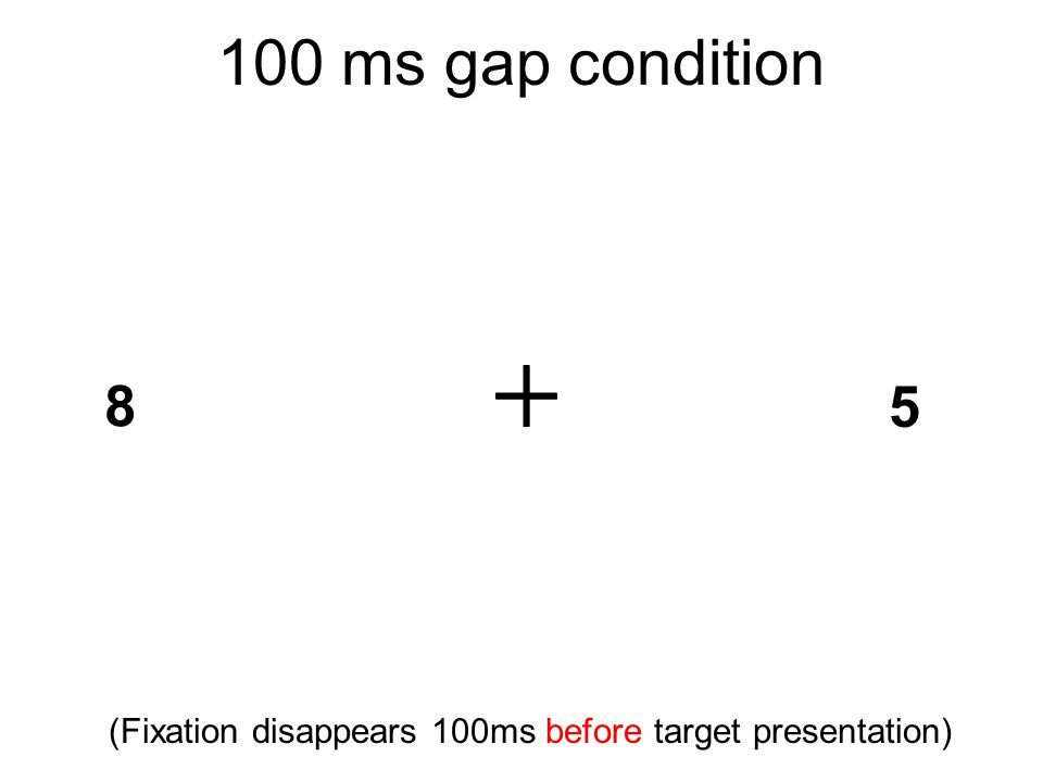 (Fixation disappears 100ms before target presentation)