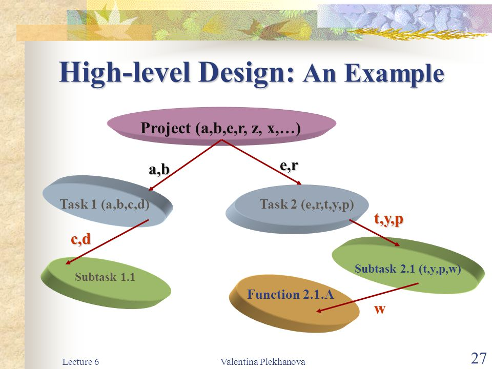 High Level Design Diagram Examples Wiring