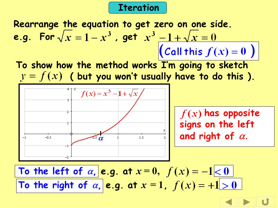 Rearrange the equation to get zero on one side. e.g. For , get