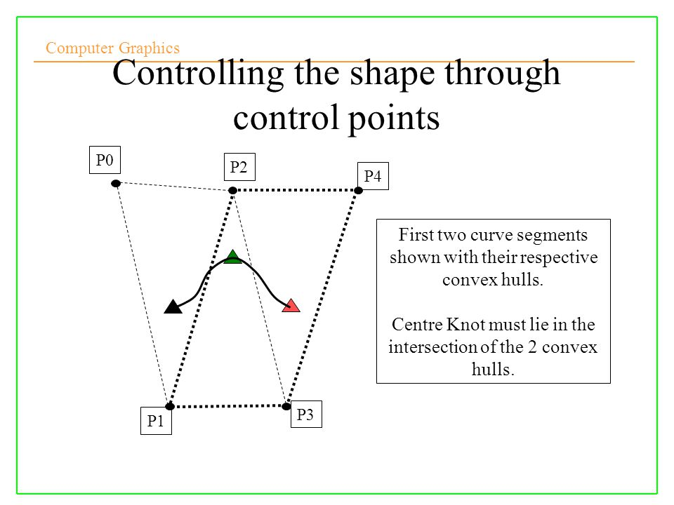 Controlling the shape through control points