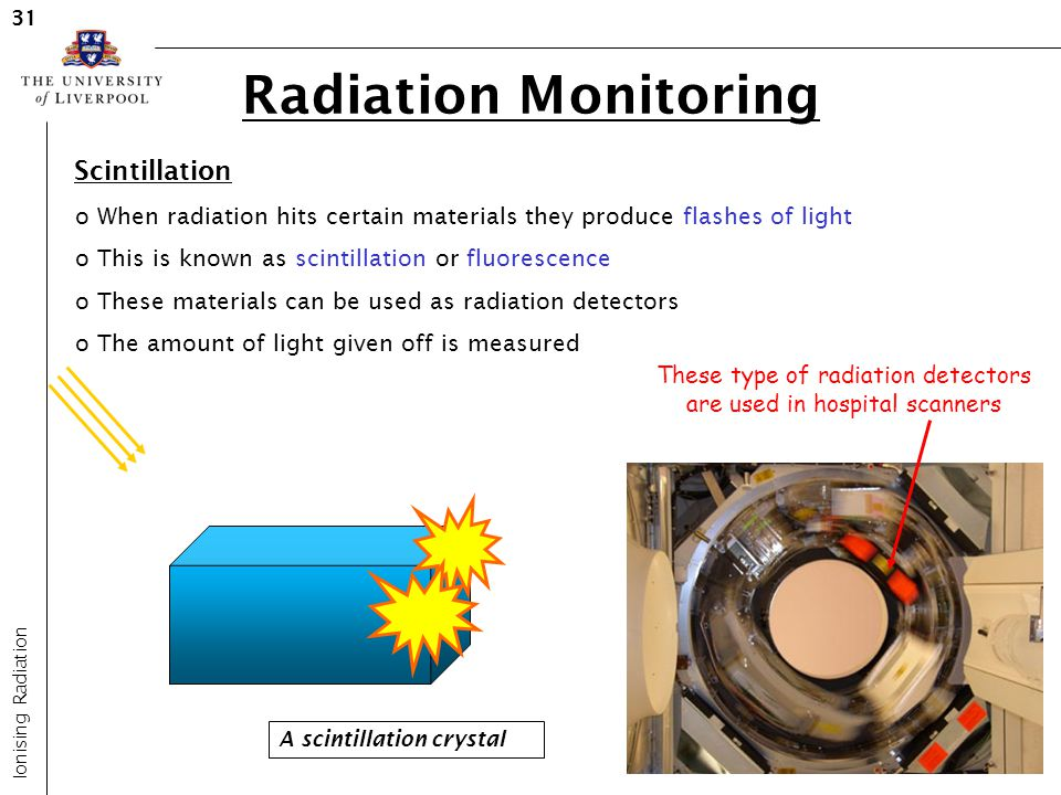 These type of radiation detectors are used in hospital scanners