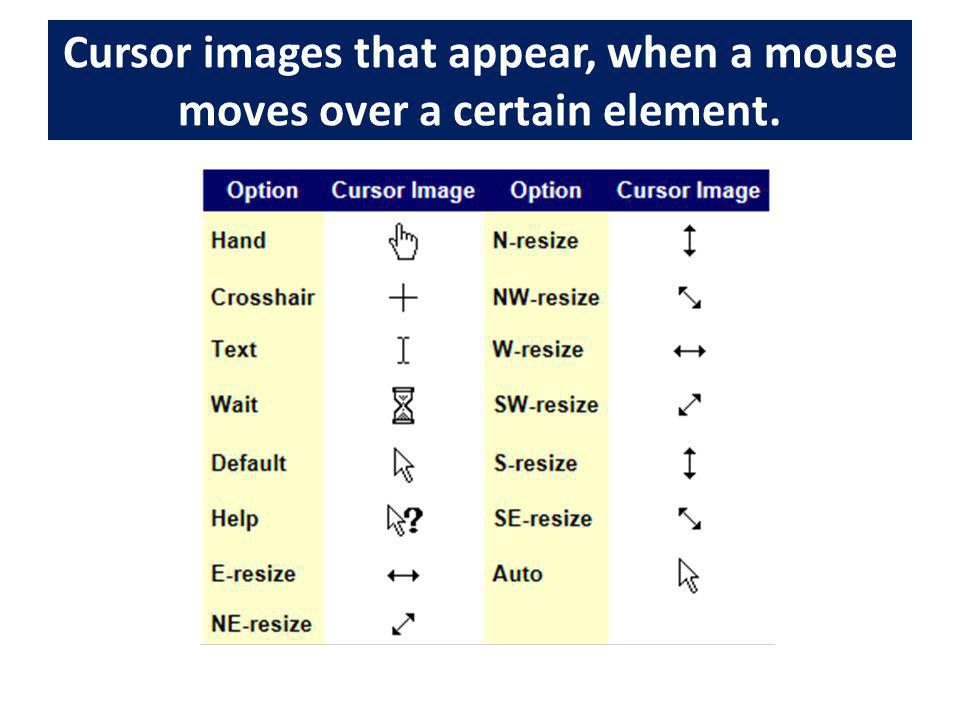 Cursor images that appear, when a mouse moves over a certain element.
