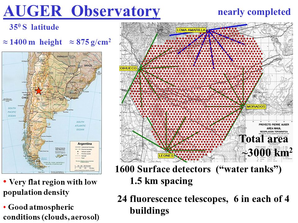 AUGER Observatory Total area ~3000 km2 nearly completed