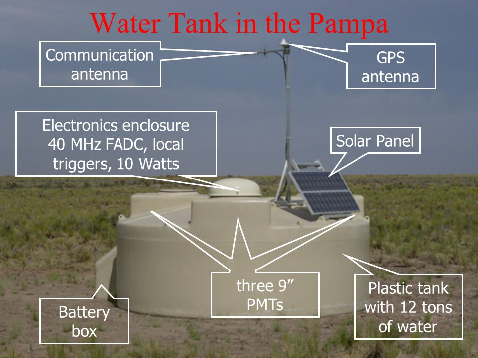 Water Tank in the Pampa Communication antenna GPS antenna
