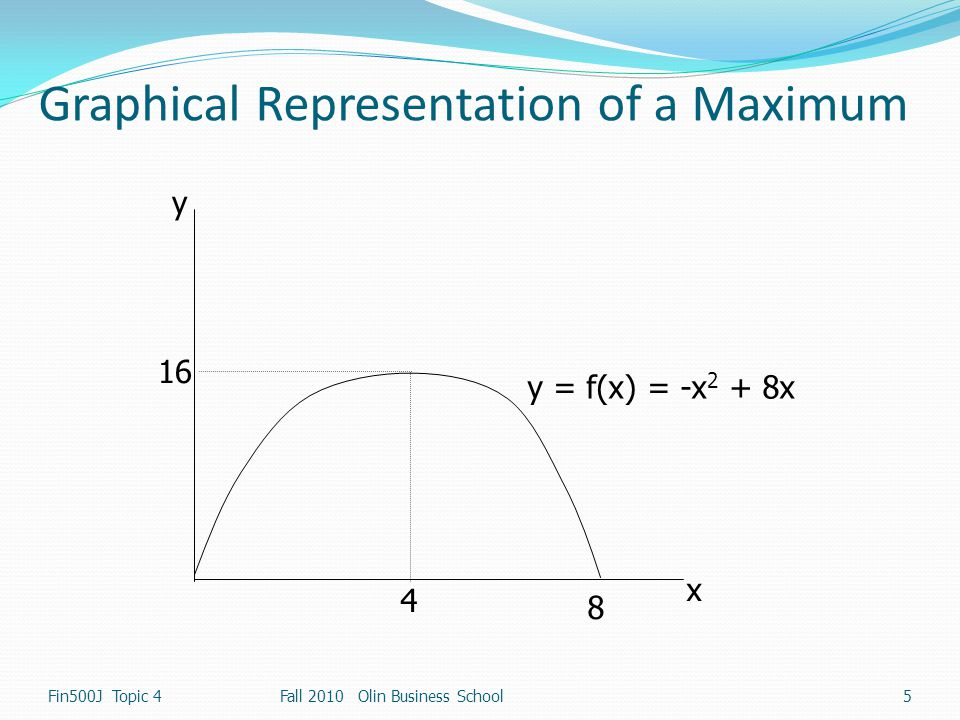Graphical Representation of a Maximum