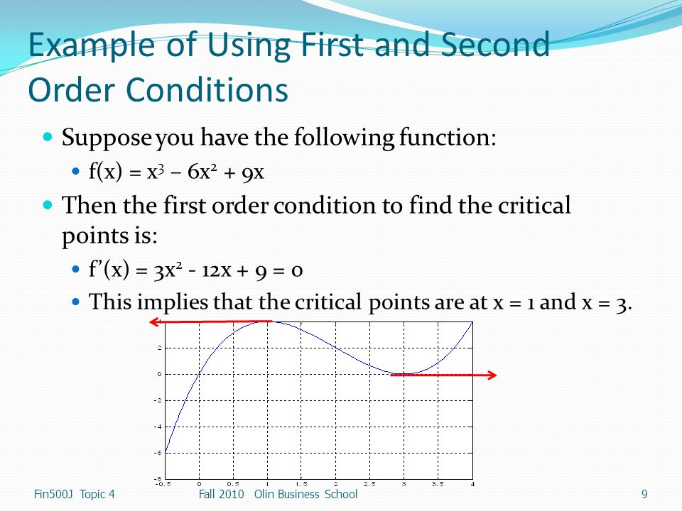 Example of Using First and Second Order Conditions