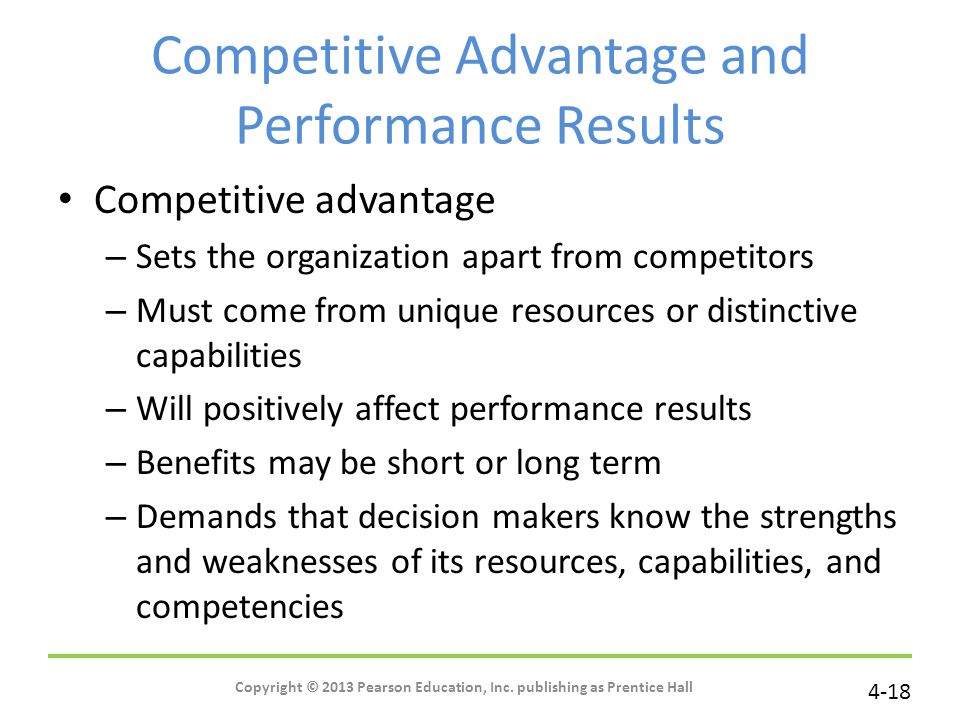 Competitive Advantage and Performance Results