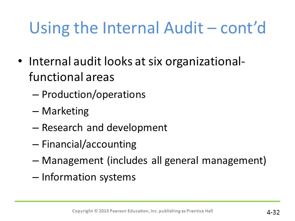 Using the Internal Audit – cont'd