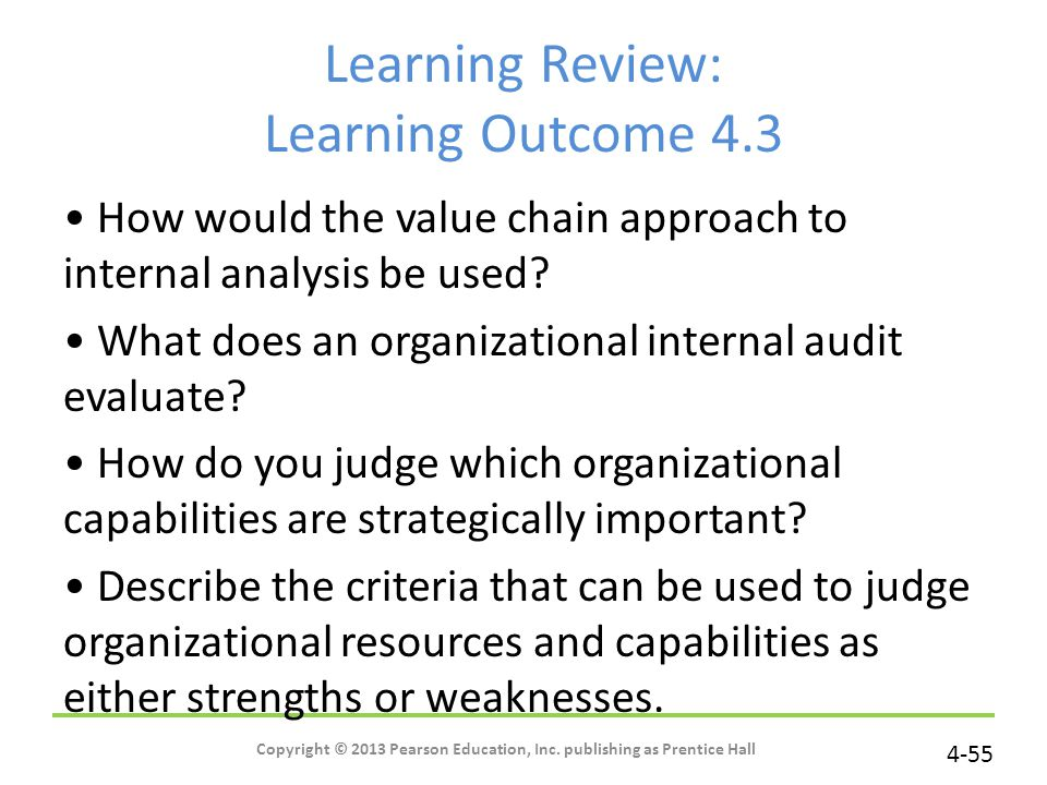 Learning Review: Learning Outcome 4.3