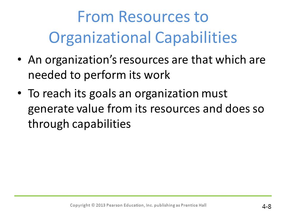 From Resources to Organizational Capabilities
