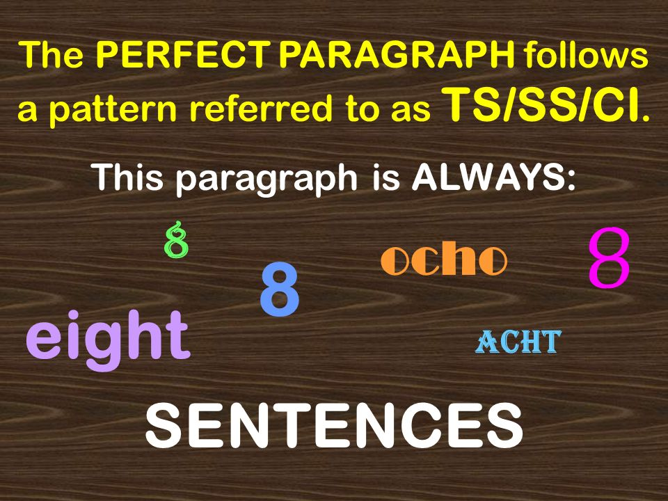 The PERFECT PARAGRAPH follows a pattern referred to as TS/SS/CI.