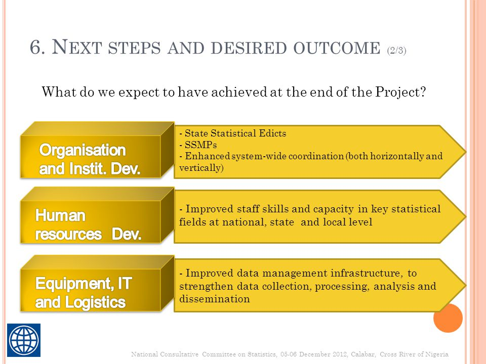 6. Next steps and desired outcome (2/3)