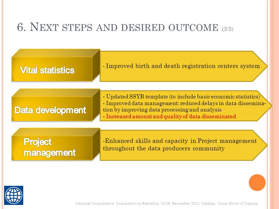 6. Next steps and desired outcome (3/3)