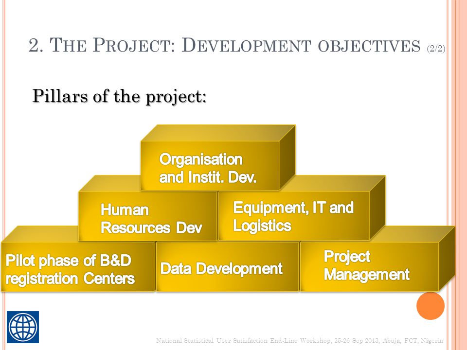 2. The Project: Development objectives (2/2)