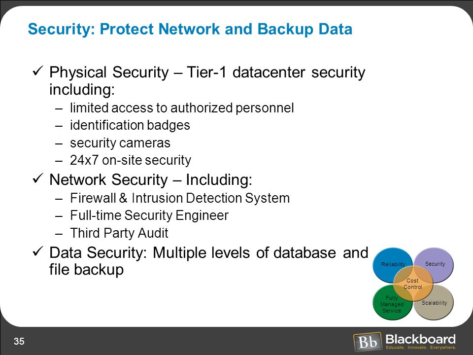 Security: Protect Network and Backup Data
