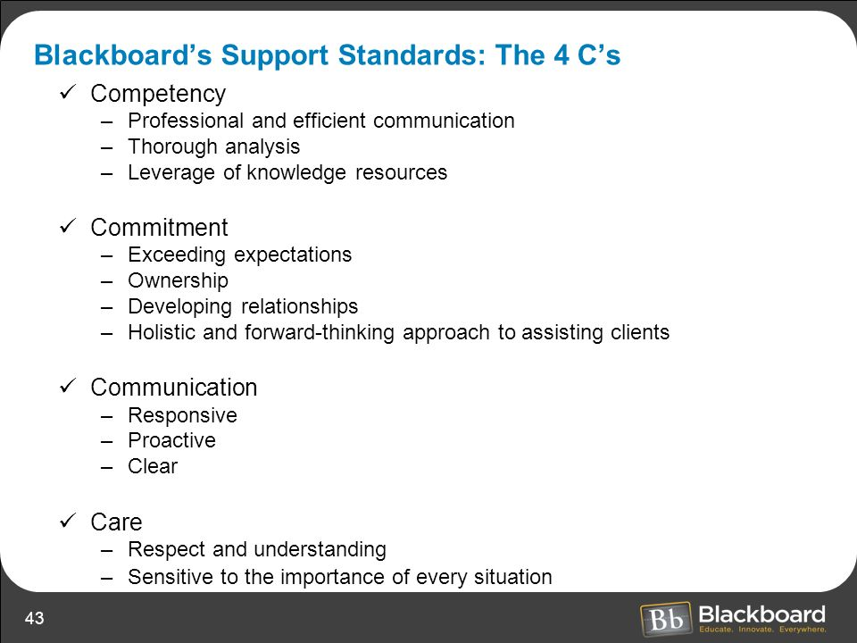 Blackboard's Support Standards: The 4 C's