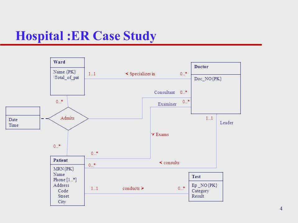 Er modeling case studies ppt download 4 hospital ccuart Choice Image