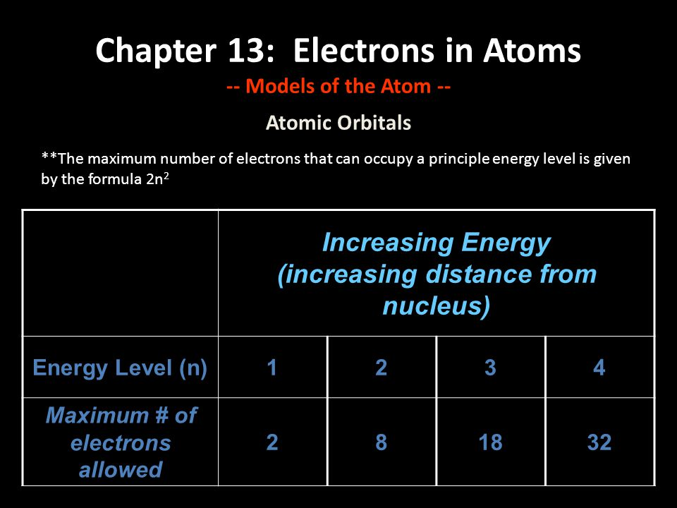 Chapter 13: Electrons in Atoms -- Models of the Atom --