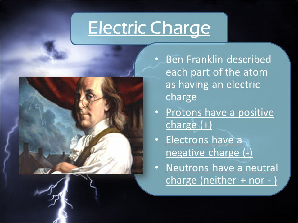 Electric Charge Ben Franklin described each part of the atom as having an electric charge. Protons have a positive charge (+)