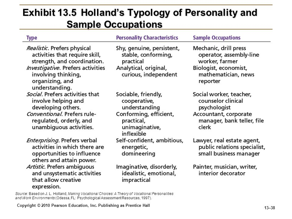 Exhibit 13.5 Holland's Typology of Personality and Sample Occupations