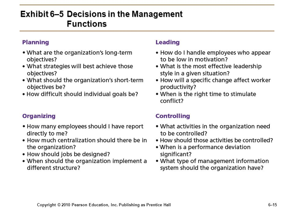 Exhibit 6–5 Decisions in the Management Functions