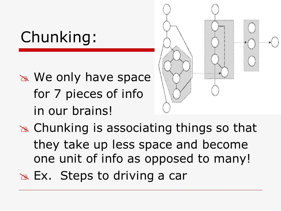 Chunking: We only have space for 7 pieces of info in our brains!