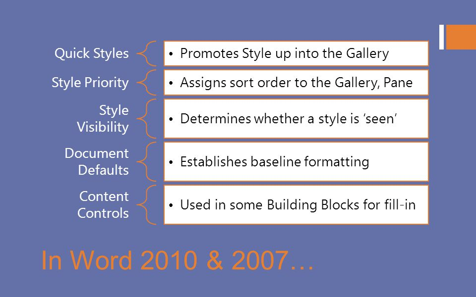In Word 2010 & 2007… Quick Styles Promotes Style up into the Gallery