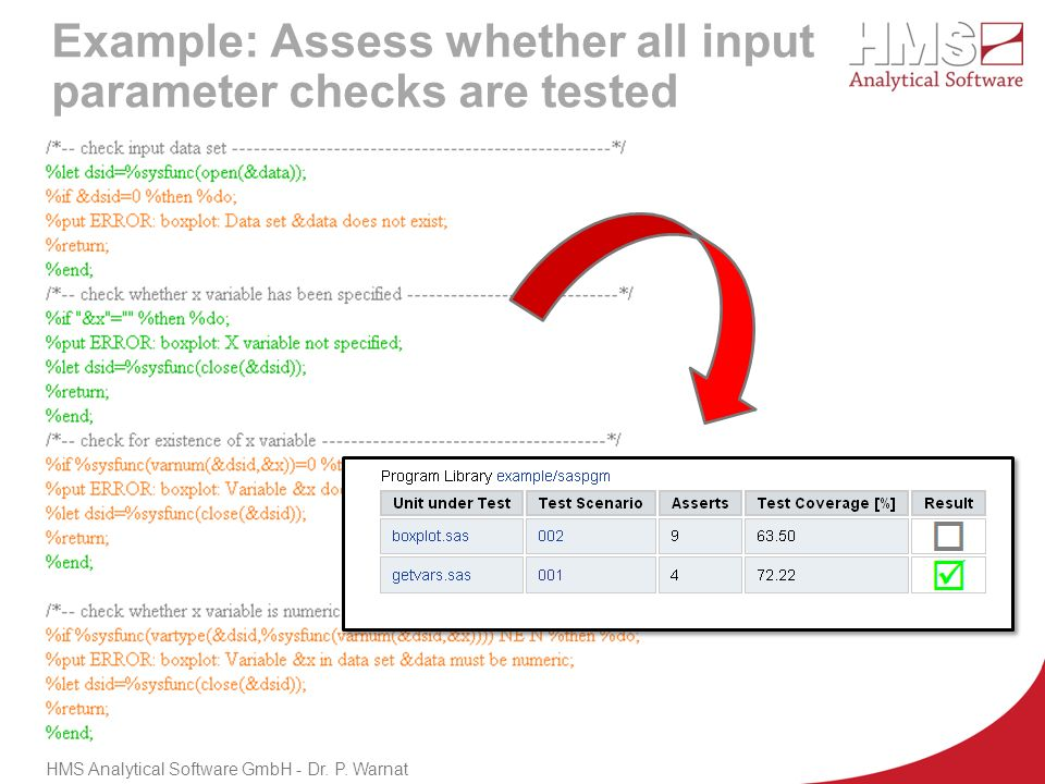 Example: Assess whether all input parameter checks are tested