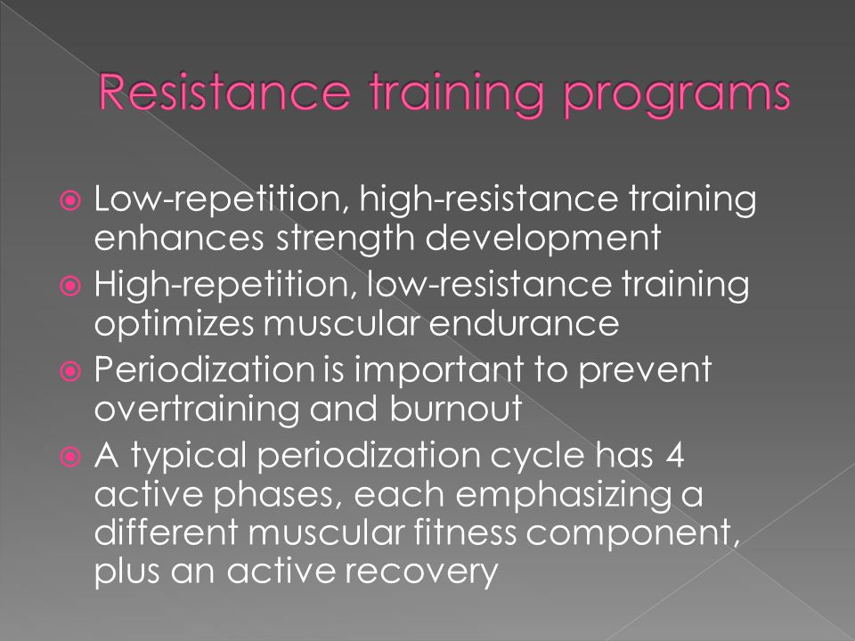 Resistance training programs