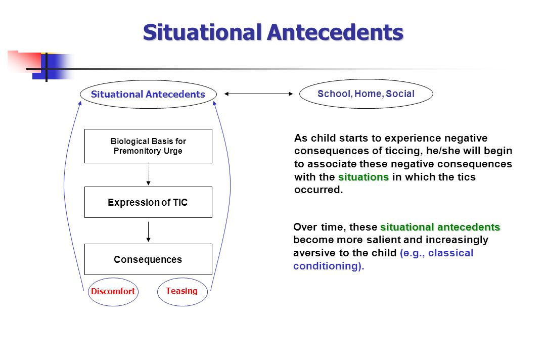 Situational Antecedents