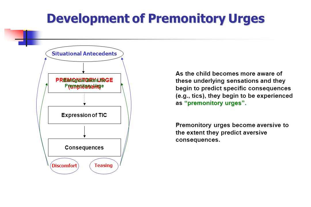 Development of Premonitory Urges