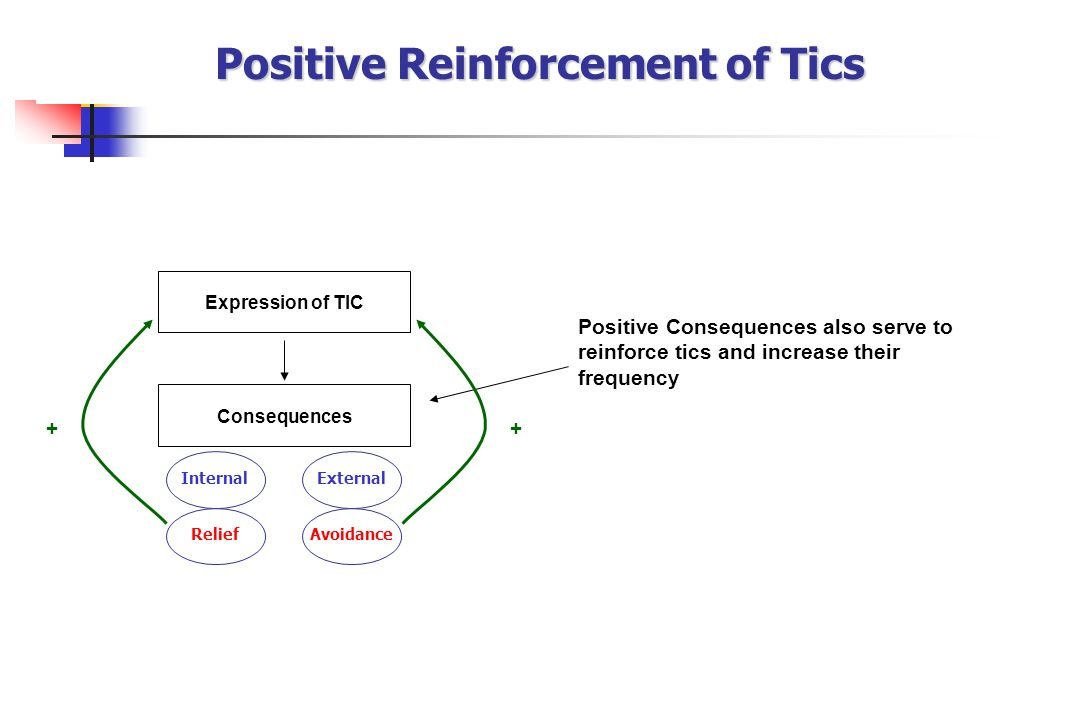 Positive Reinforcement of Tics