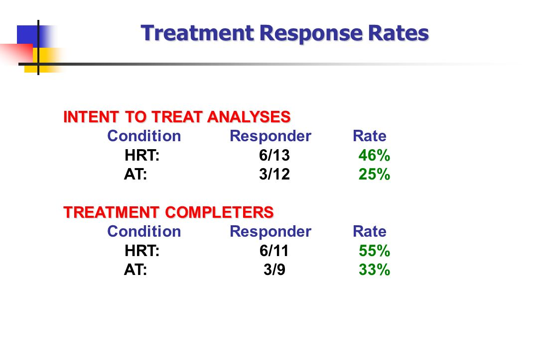 Treatment Response Rates