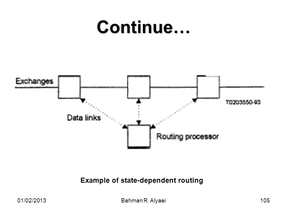 Continue… Example of state-dependent routing 01/02/2013